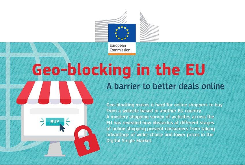 regulament european 302/2018 privind geoblocarea geobloking